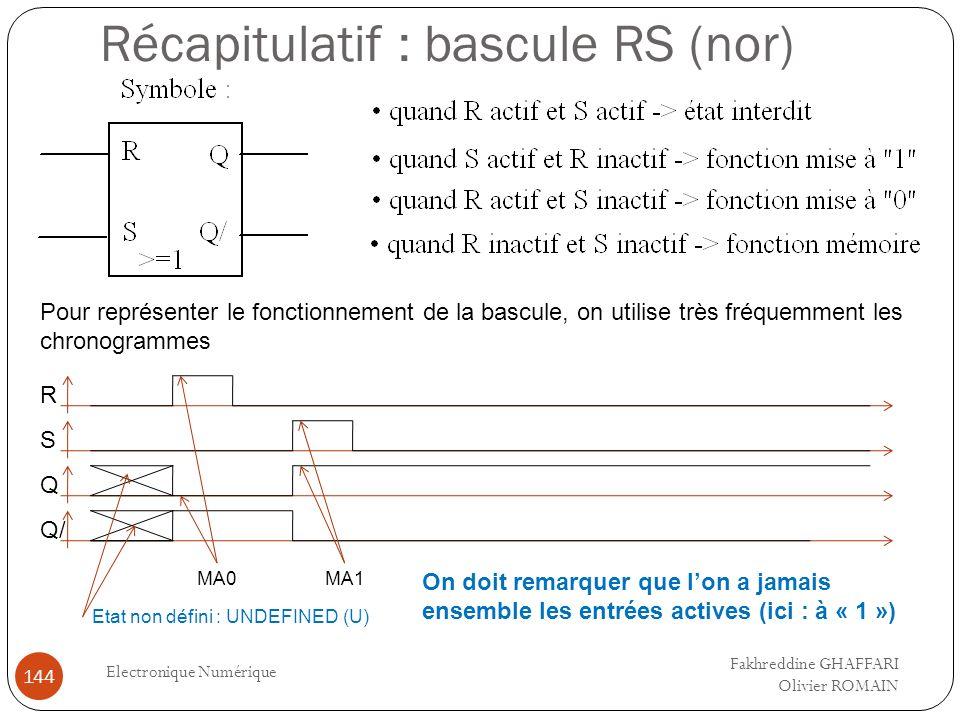Récapitulatif : bascule RS (nor) Electronique Numérique 144 Pour représenter le fonctionnement de la bascule, on utilise très fréquemment les chronogr