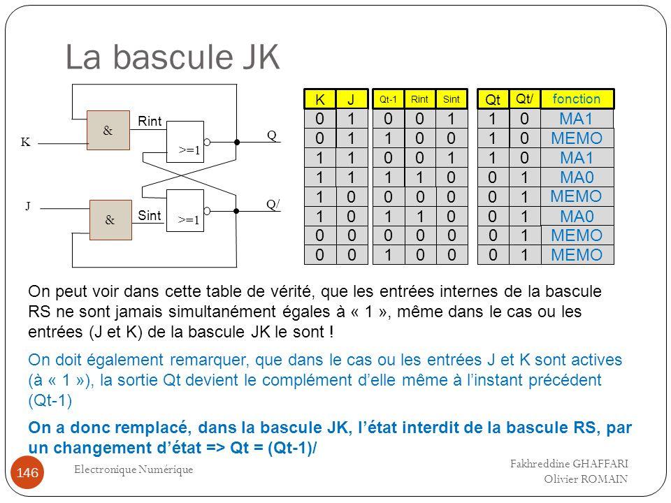 La bascule JK Electronique Numérique 146 Q Q/ K J >=1 & & Rint Sint 0 0 0 1 Rint J 1 1 0 0 1 1 1 1 K 1 0 1 0 0 1 0 0 1 1 0 0 Sint Qt/ 0 0 1 1 0 1 1 0