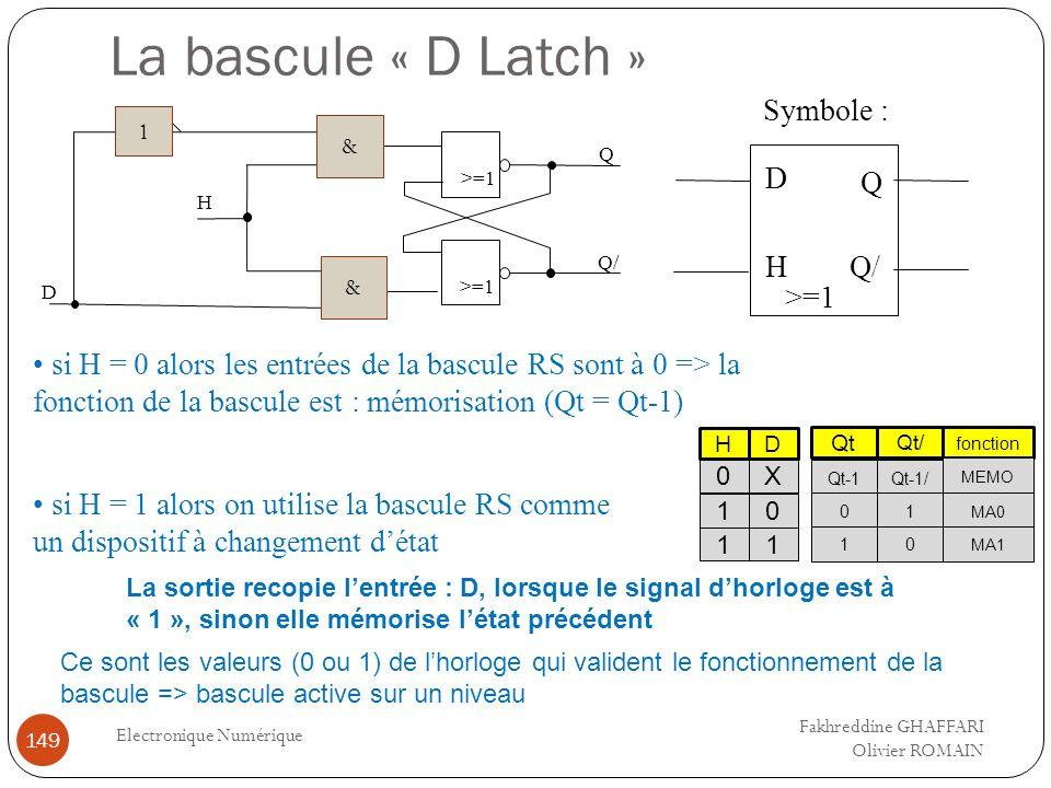 La bascule « D Latch » Electronique Numérique 149 Q Q/ H D >=1 & & 1 si H = 0 alors les entrées de la bascule RS sont à 0 => la fonction de la bascule