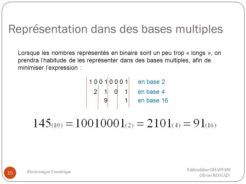 Représentation dans des bases multiples Electronique Numérique 15 Lorsque les nombres représentés en binaire sont un peu trop « longs », on prendra lh