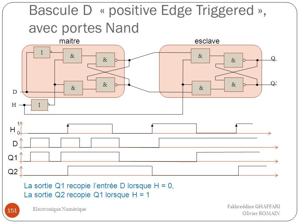 Bascule D « positive Edge Triggered », avec portes Nand Electronique Numérique 151 H D & & 1 Q Q/ & & 1 maitreesclave & & & & D Q1 Q2 0 1 H La sortie