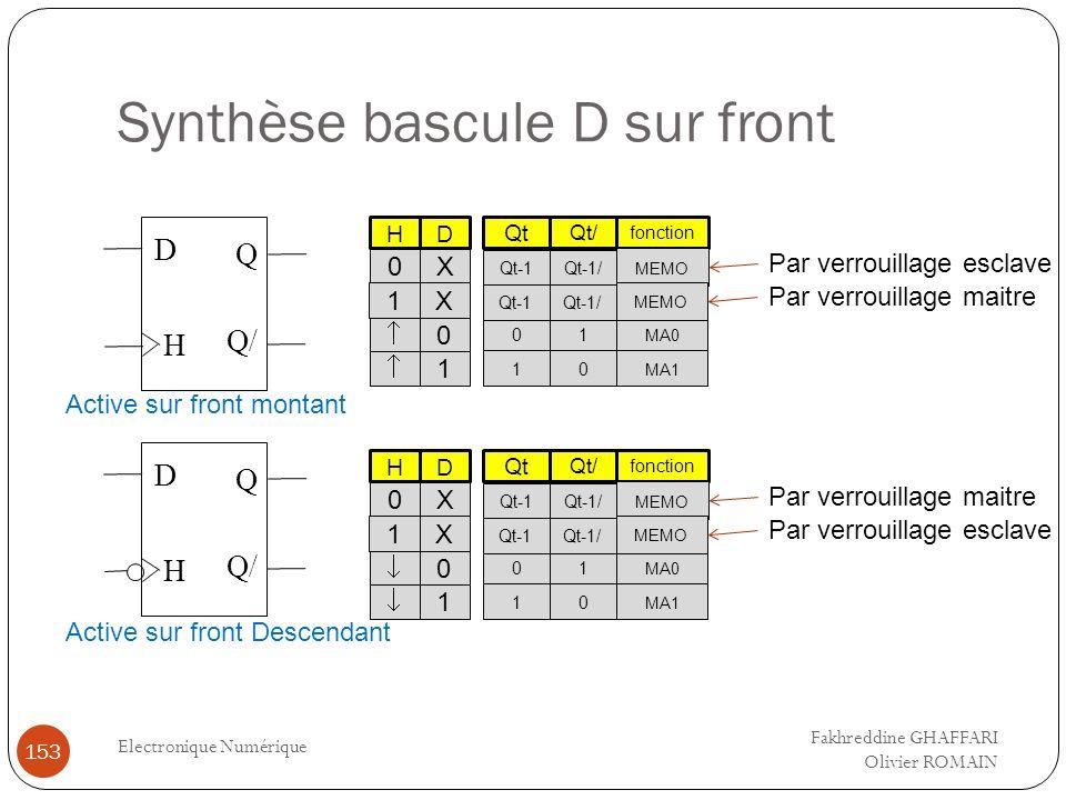 Synthèse bascule D sur front Electronique Numérique 153 Q Q/ D H Q D H X 0 D Qt/ Qt-1 Qt 0 Qt-1/ 1 fonction MEMO MA0 0 H 1 10 MA1 X Qt-1Qt-1/ MEMO 1 P