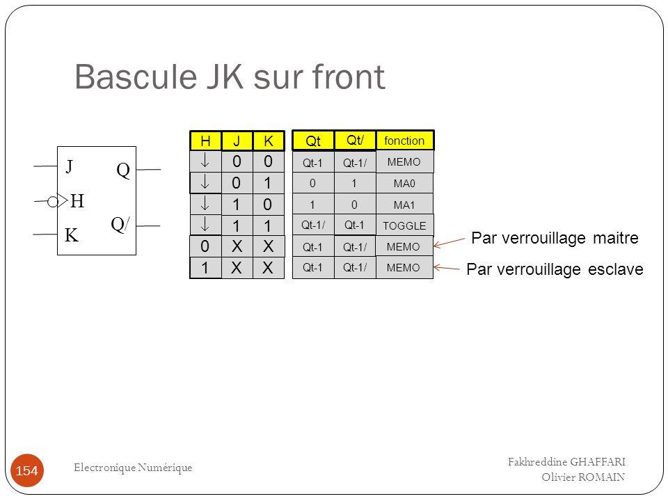 Bascule JK sur front Electronique Numérique 154 0 0 K Qt/ Qt-1 Qt 0 Qt-1/ 1 fonction MA0 0 1 J 1 10 MA1 1 1 Qt-1/ Qt-1 TOGGLE 0 Par verrouillage maitr