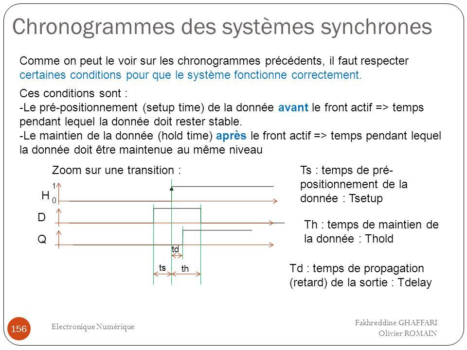 Chronogrammes des systèmes synchrones Electronique Numérique 156 Comme on peut le voir sur les chronogrammes précédents, il faut respecter certaines c