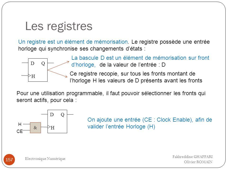 Les registres Electronique Numérique 157 Un registre est un élément de mémorisation. Le registre possède une entrée horloge qui synchronise ses change