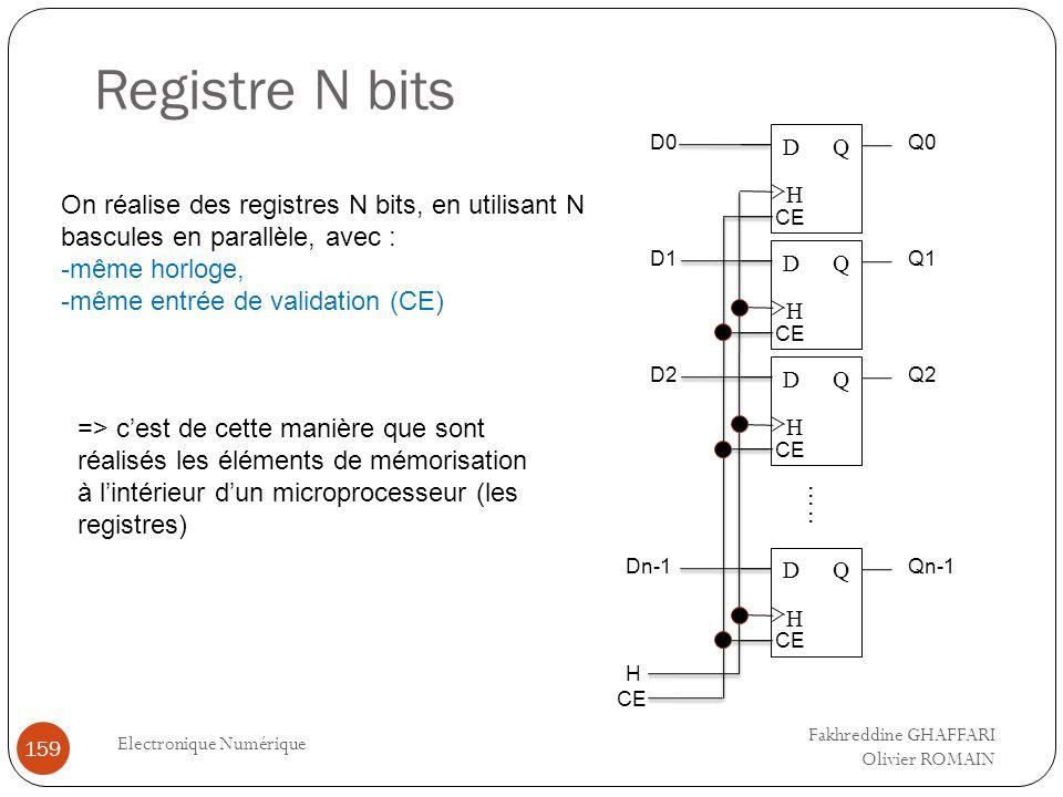 Registre N bits Electronique Numérique 159 On réalise des registres N bits, en utilisant N bascules en parallèle, avec : -même horloge, -même entrée d
