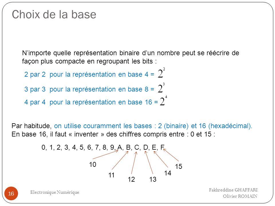 Choix de la base Electronique Numérique 16 Nimporte quelle représentation binaire dun nombre peut se réécrire de façon plus compacte en regroupant les