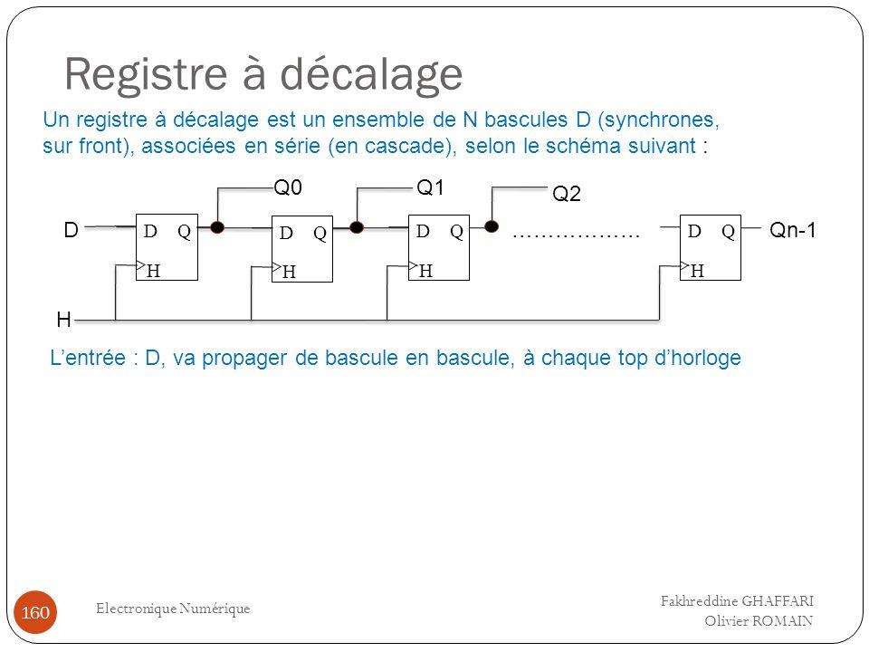 Registre à décalage Electronique Numérique 160 Un registre à décalage est un ensemble de N bascules D (synchrones, sur front), associées en série (en