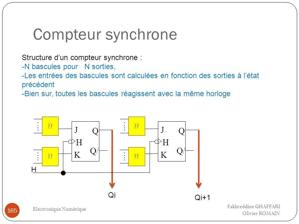 Compteur synchrone Electronique Numérique 165 Structure dun compteur synchrone : -N bascules pour N sorties, -Les entrées des bascules sont calculées