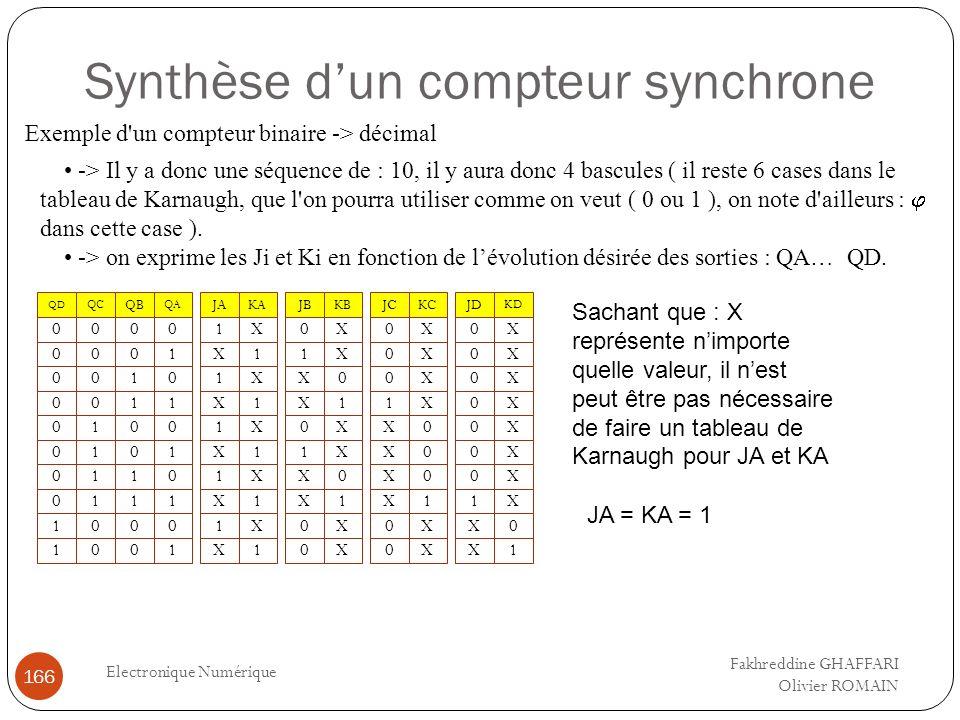 Synthèse dun compteur synchrone Electronique Numérique 166 Exemple d'un compteur binaire -> décimal -> Il y a donc une séquence de : 10, il y aura don