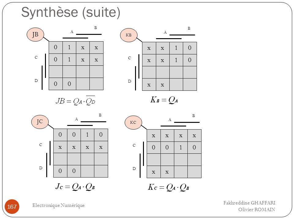 Synthèse (suite) Electronique Numérique 167 01 JB 01 D xx xx A 00 B C xx KB xx D 10 10 A xx B C 00 JC xx D 10 xx A 00 B C xx KC 00 D xx 10 A xx B C Fa