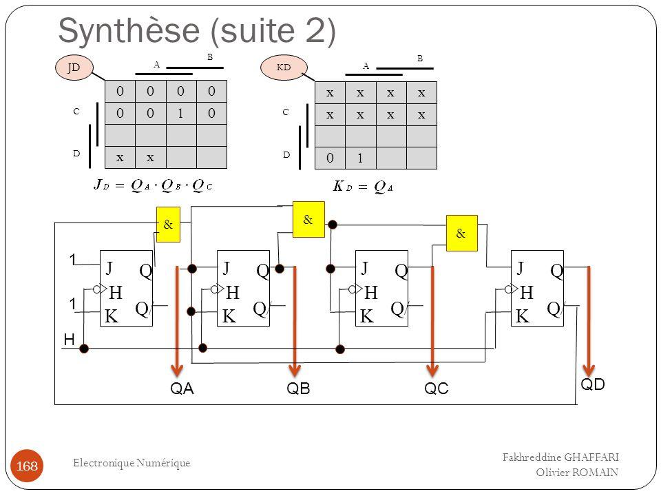 Synthèse (suite 2) Electronique Numérique 168 00 JD 00 D 00 10 A xx B C xx KD xx D xx xx A 01 B C Q Q/ J H K Q J H K & QAQB H 1 1 Q Q/ J H K QC Q Q/ J
