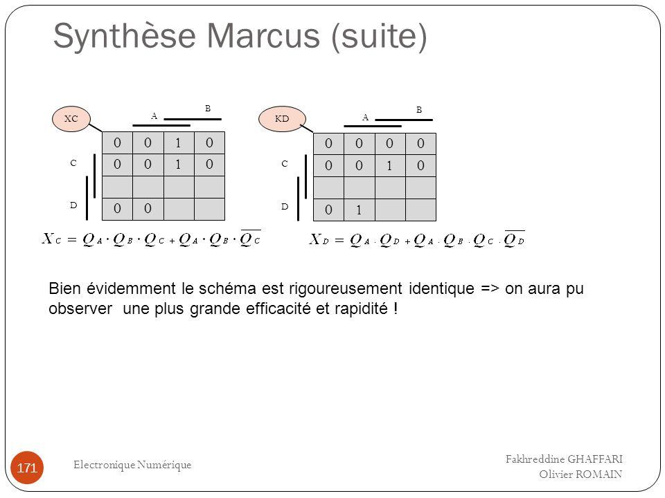 Synthèse Marcus (suite) Electronique Numérique 171 00 XC 00 D 10 10 A 00 B C 00 KD 00 D 00 10 A 01 B C Bien évidemment le schéma est rigoureusement id