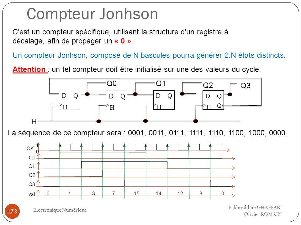 Electronique Numérique 173 Compteur Jonhson Electronique Numérique 173 Cest un compteur spécifique, utilisant la structure dun registre à décalage, af