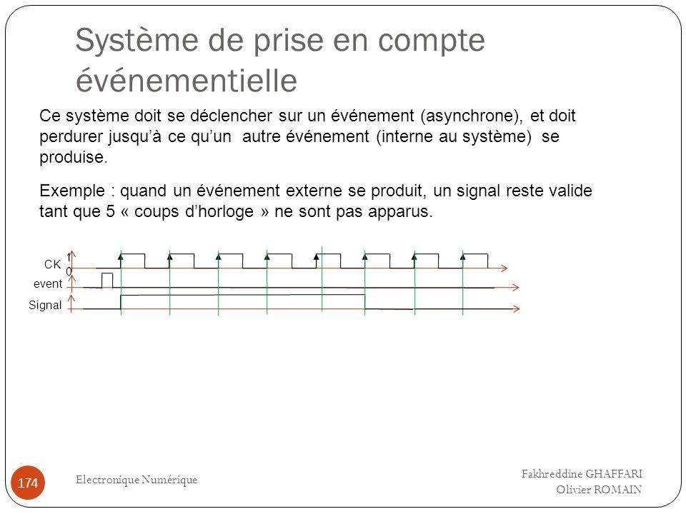 Système de prise en compte événementielle Electronique Numérique 174 Ce système doit se déclencher sur un événement (asynchrone), et doit perdurer jus