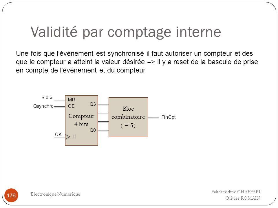 Validité par comptage interne Electronique Numérique 176 Une fois que lévénement est synchronisé il faut autoriser un compteur et des que le compteur