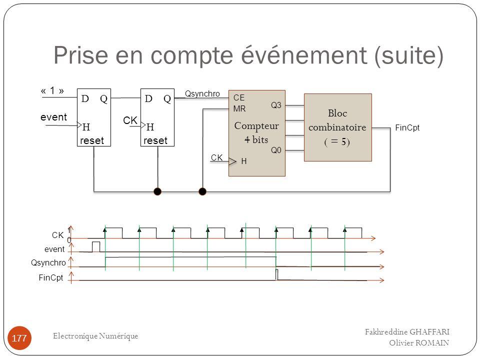 Prise en compte événement (suite) Electronique Numérique 177 event QD H CK Qsynchro « 1 » QD H Compteur 4 bits Bloc combinatoire ( = 5) MR CE H Q0 Q3