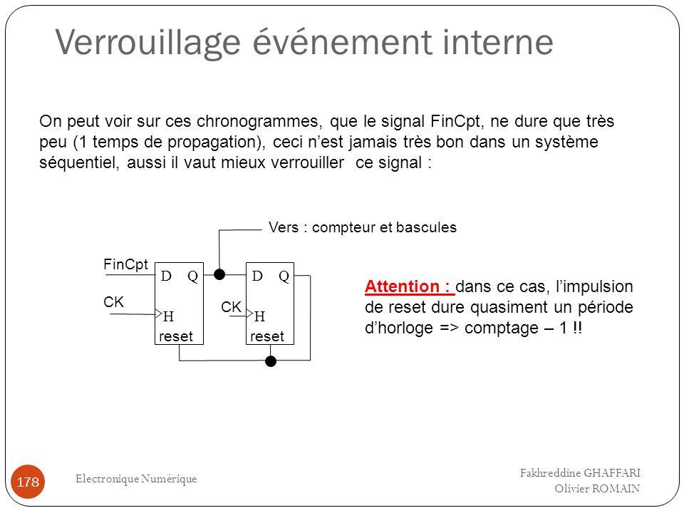 Verrouillage événement interne Electronique Numérique 178 On peut voir sur ces chronogrammes, que le signal FinCpt, ne dure que très peu (1 temps de p