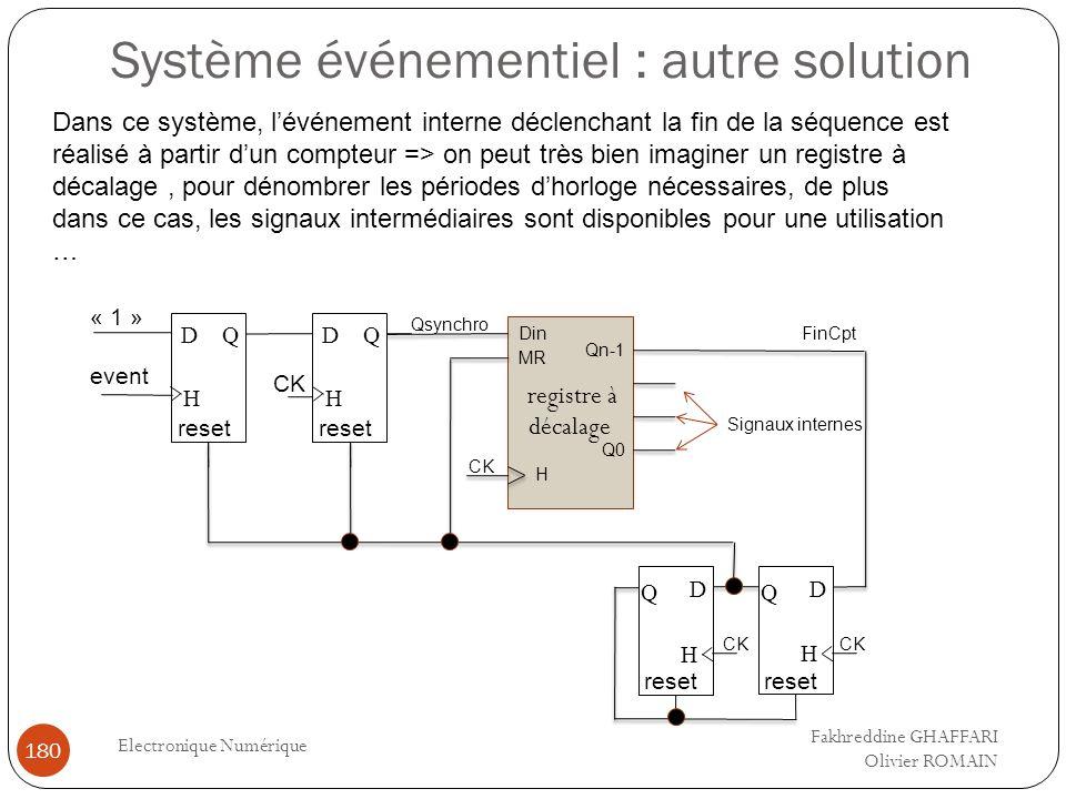 Système événementiel : autre solution Electronique Numérique 180 Dans ce système, lévénement interne déclenchant la fin de la séquence est réalisé à p