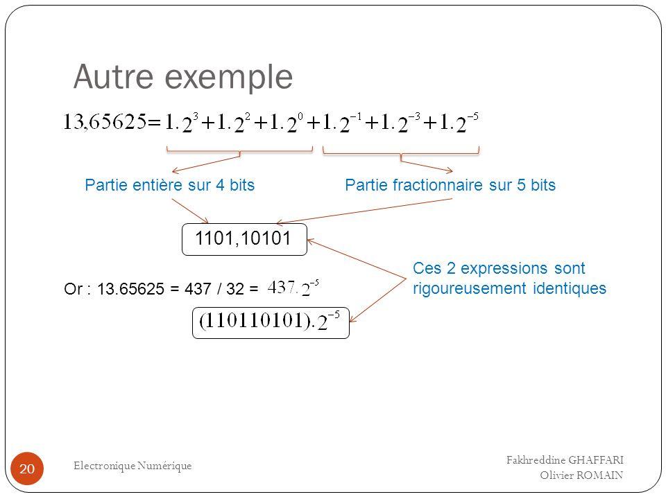Autre exemple Electronique Numérique 20 Partie entière sur 4 bitsPartie fractionnaire sur 5 bits Or : 13.65625 = 437 / 32 = 1101,10101 Ces 2 expressio