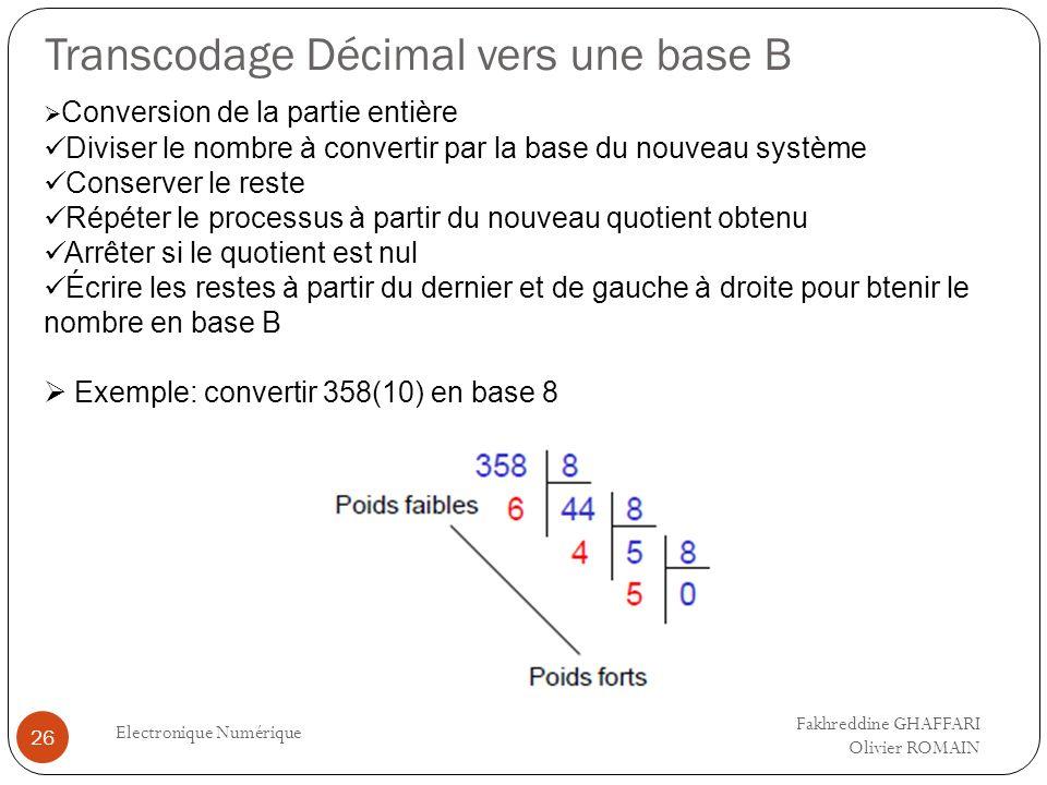 Transcodage Décimal vers une base B Electronique Numérique 26 Fakhreddine GHAFFARI Olivier ROMAIN Conversion de la partie entière Diviser le nombre à