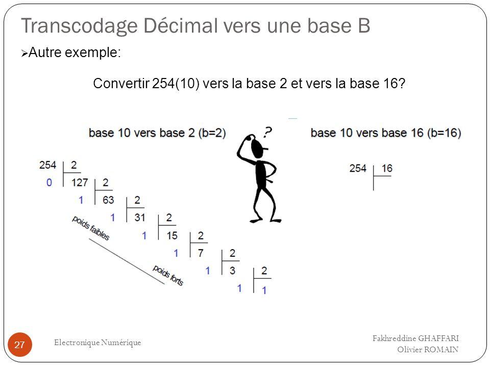 Transcodage Décimal vers une base B Electronique Numérique 27 Fakhreddine GHAFFARI Olivier ROMAIN Autre exemple: Convertir 254(10) vers la base 2 et v