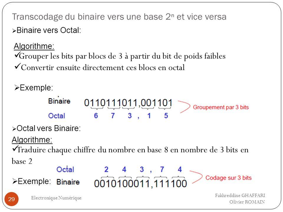 Transcodage du binaire vers une base 2 et vice versa Electronique Numérique 29 Fakhreddine GHAFFARI Olivier ROMAIN Binaire vers Octal: Algorithme: Gro