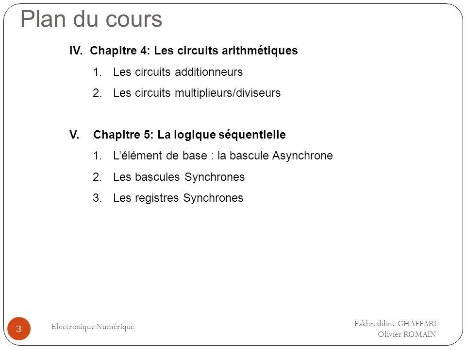 Plan du cours Electronique Numérique 3 IV.Chapitre 4: Les circuits arithmétiques 1.Les circuits additionneurs 2.Les circuits multiplieurs/diviseurs V.