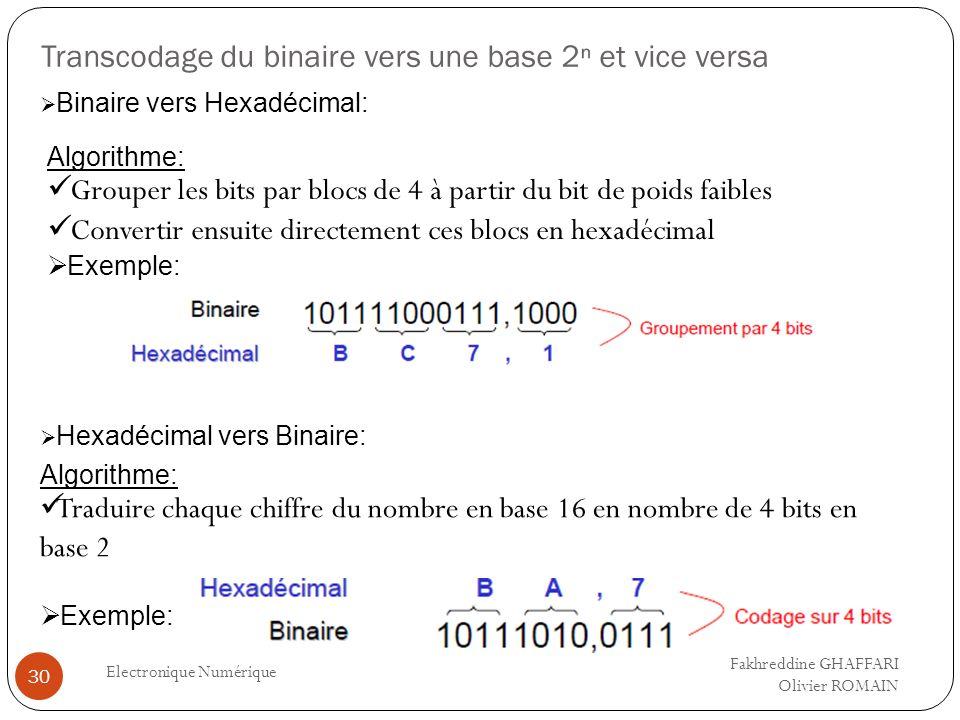 Transcodage du binaire vers une base 2 et vice versa Electronique Numérique 30 Fakhreddine GHAFFARI Olivier ROMAIN Binaire vers Hexadécimal: Algorithm