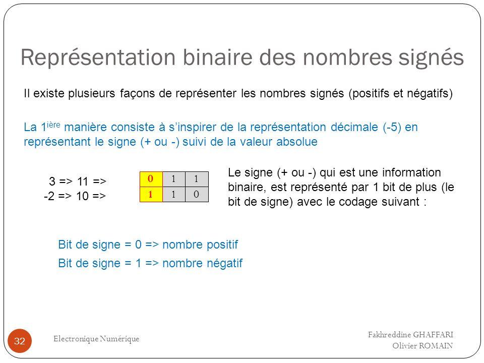 Représentation binaire des nombres signés Electronique Numérique 32 Il existe plusieurs façons de représenter les nombres signés (positifs et négatifs