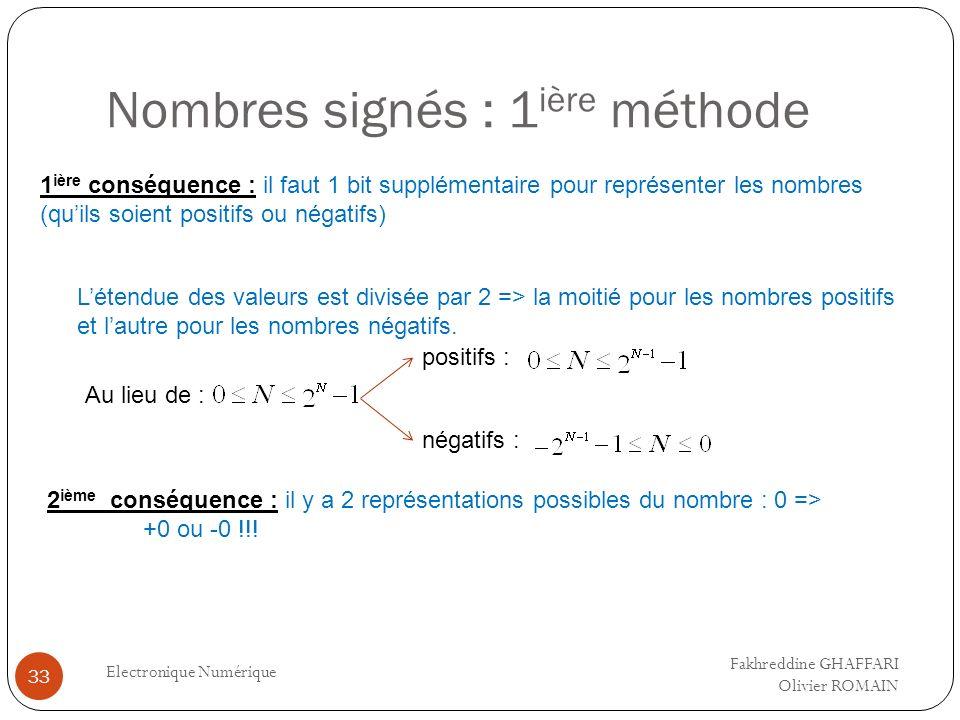 Nombres signés : 1 ière méthode Electronique Numérique 33 1 ière conséquence : il faut 1 bit supplémentaire pour représenter les nombres (quils soient