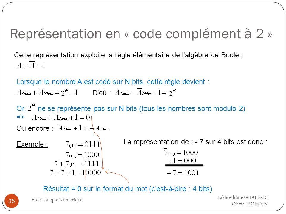 Représentation en « code complément à 2 » Electronique Numérique 35 Cette représentation exploite la règle élémentaire de lalgèbre de Boole : Lorsque
