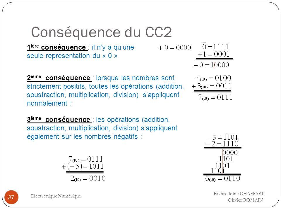 Conséquence du CC2 Electronique Numérique 37 1 ière conséquence : il ny a quune seule représentation du « 0 » 2 ième conséquence : lorsque les nombres