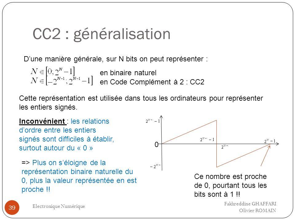 CC2 : généralisation Electronique Numérique 39 Dune manière générale, sur N bits on peut représenter : en binaire naturel en Code Complément à 2 : CC2