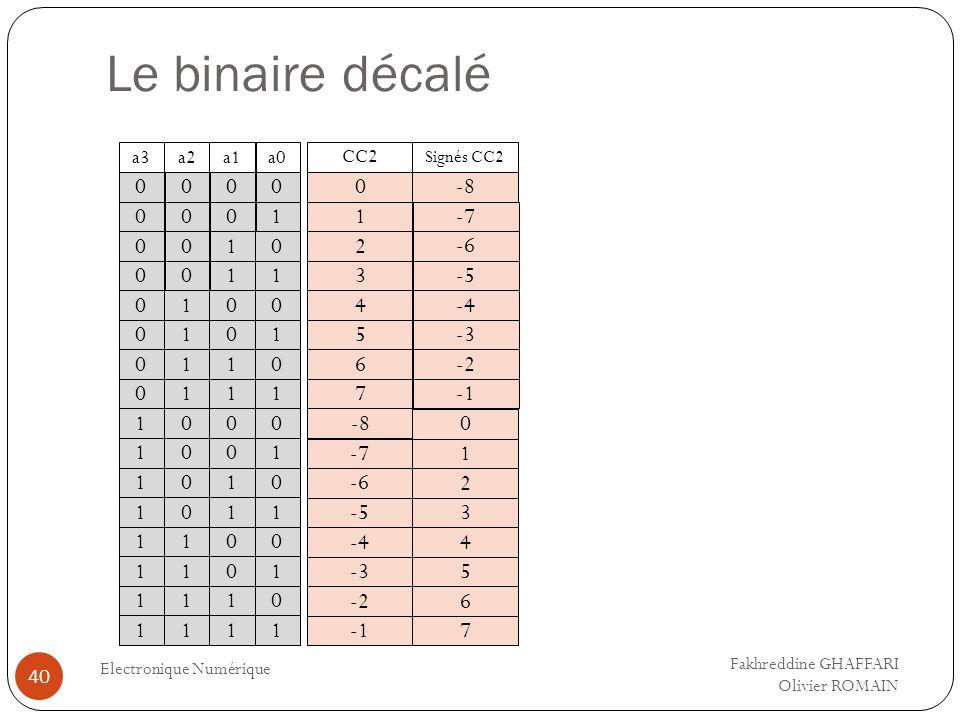 Le binaire décalé Electronique Numérique 40 a0 CC2 0 1 0 1 0 0 0 1 2 3 1 1 0 0 0 0 1 1 1 1 0 0 0 01 11 1 7 6 5 4 0 0 0 0 0 0 0 0 a3a2a1 000-81 10 0 1