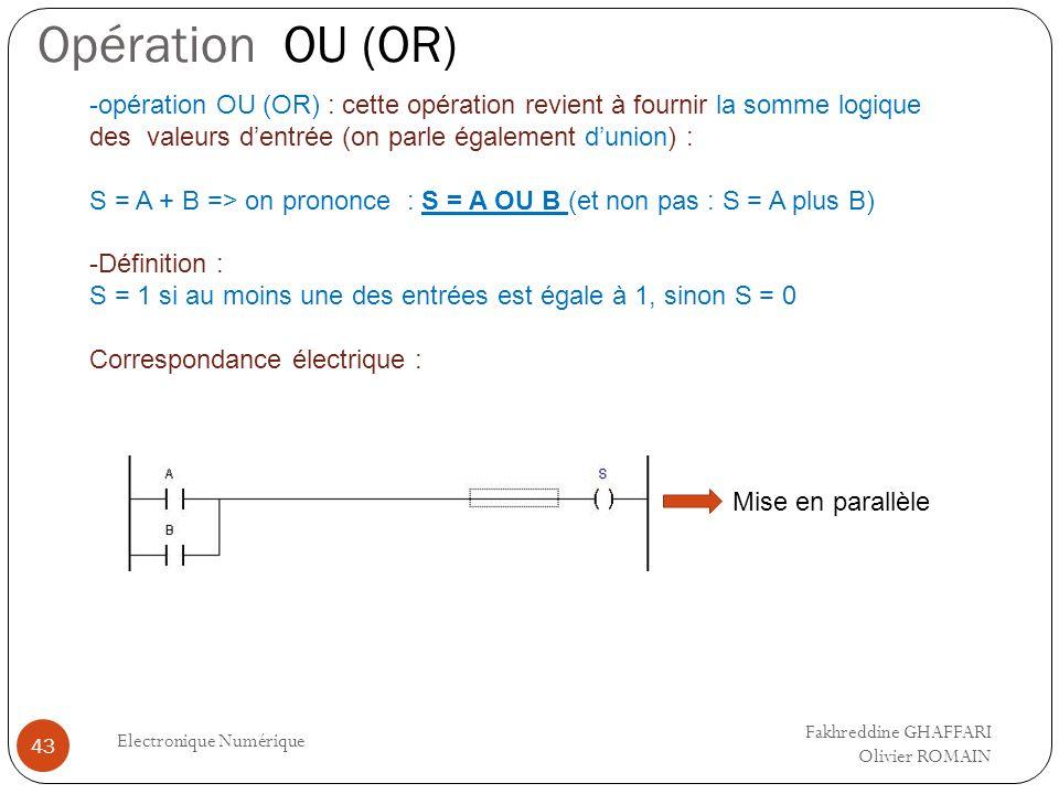 Opération OU (OR) Electronique Numérique 43 -opération OU (OR) : cette opération revient à fournir la somme logique des valeurs dentrée (on parle égal