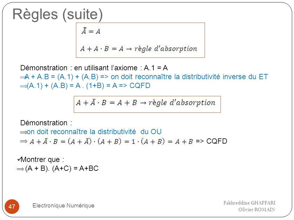 Règles (suite) Electronique Numérique 47 Démonstration : en utilisant laxiome : A.1 = A A + A.B = (A.1) + (A.B) => on doit reconnaître la distributivi