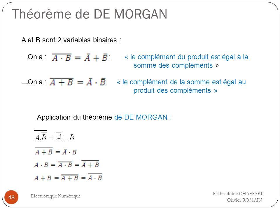 Théorème de DE MORGAN Electronique Numérique 48 A et B sont 2 variables binaires : On a : ; « le complément du produit est égal à la somme des complém