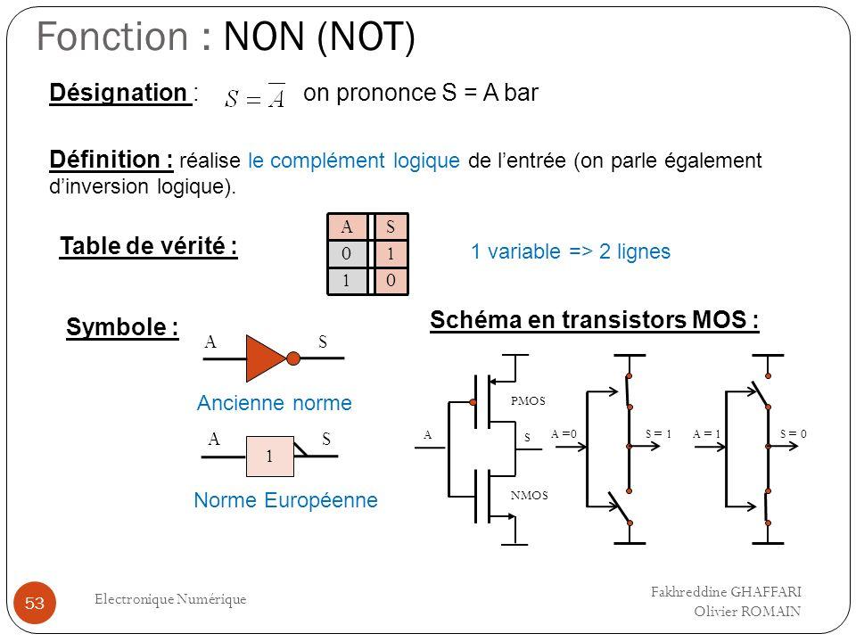 Fonction : NON (NOT) Electronique Numérique 53 Table de vérité : Définition : réalise le complément logique de lentrée (on parle également dinversion