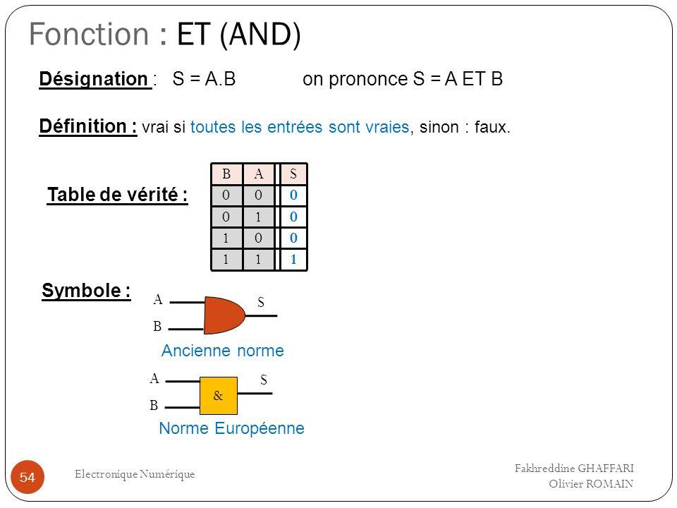 Fonction : ET (AND) Electronique Numérique 54 Table de vérité : Définition : vrai si toutes les entrées sont vraies, sinon : faux. Désignation : S = A