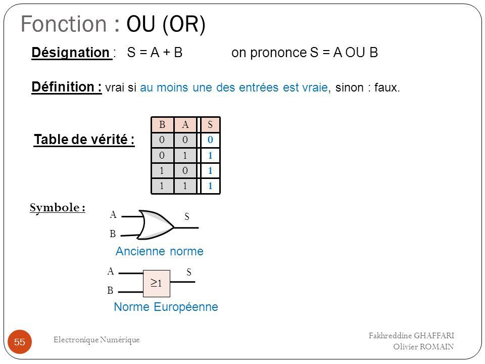 Fonction : OU (OR) Electronique Numérique 55 Table de vérité : Définition : vrai si au moins une des entrées est vraie, sinon : faux. Désignation : S