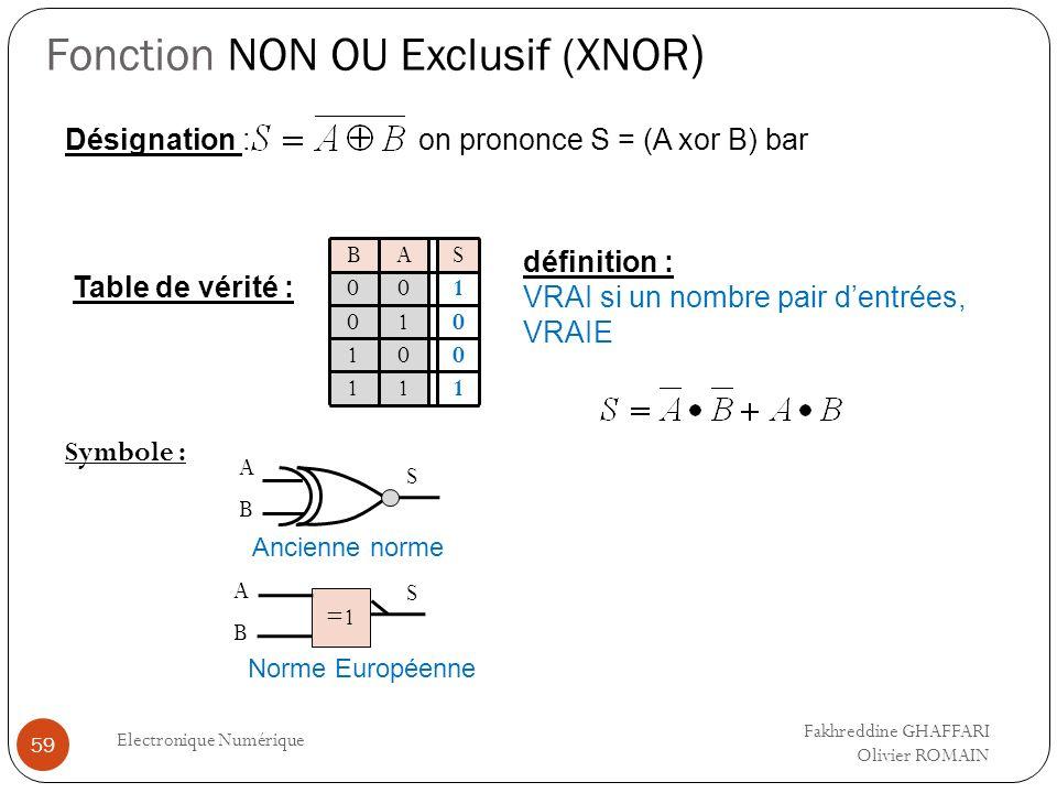 Fonction NON OU Exclusif (XNOR ) Electronique Numérique 59 Table de vérité : Symbole : A S Ancienne norme =1 S Norme Européenne AS 0 1 1 0 B 0 0 0 1 0