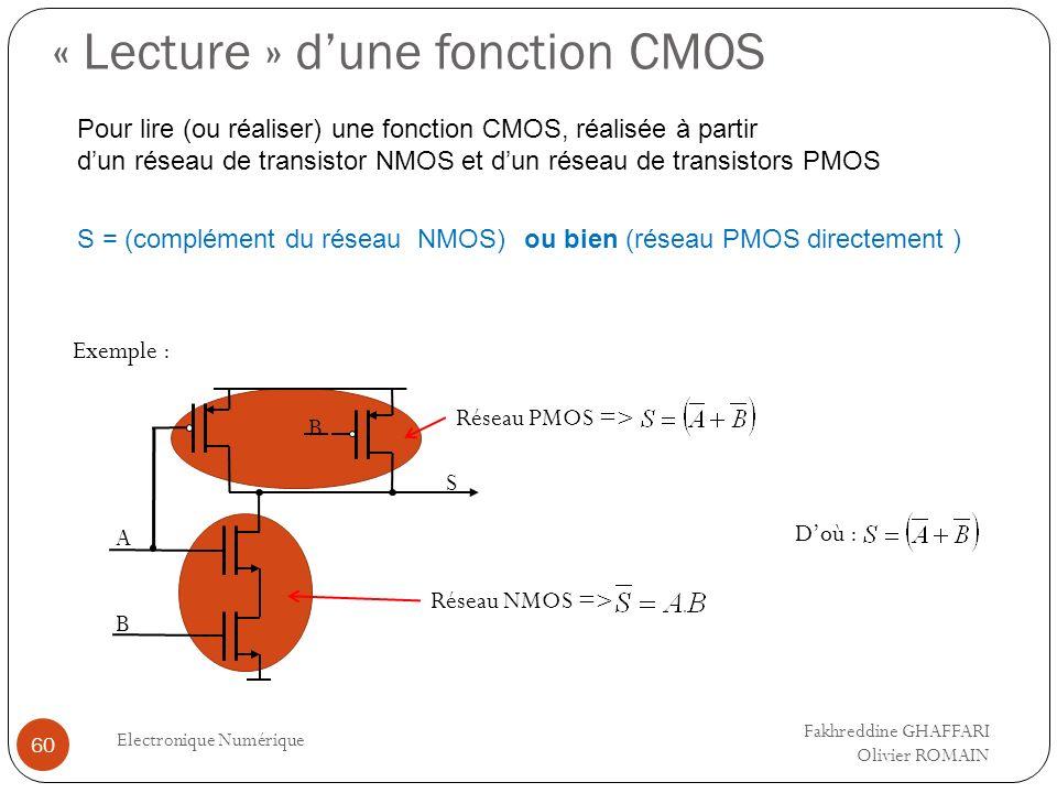 « Lecture » dune fonction CMOS Electronique Numérique 60 Pour lire (ou réaliser) une fonction CMOS, réalisée à partir dun réseau de transistor NMOS et