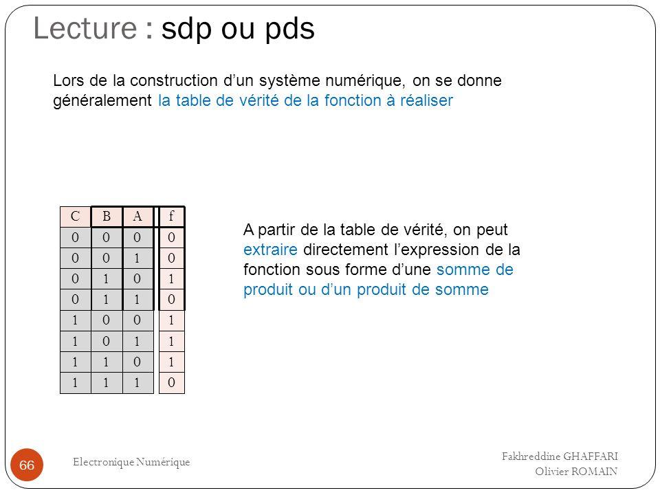 Lecture : sdp ou pds Electronique Numérique 66 Lors de la construction dun système numérique, on se donne généralement la table de vérité de la foncti