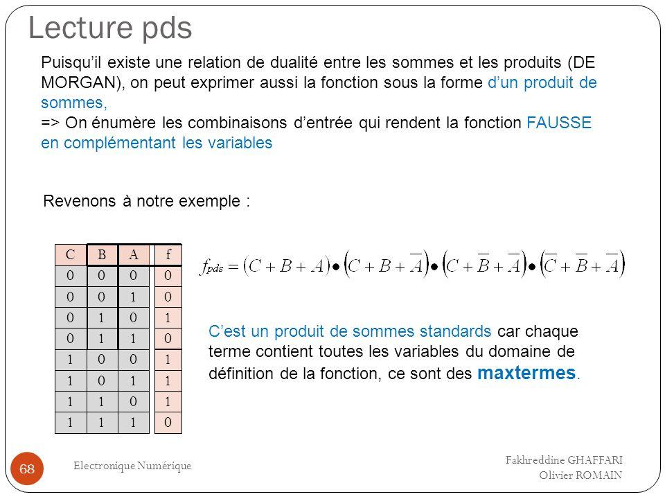 Lecture pds Electronique Numérique 68 Puisquil existe une relation de dualité entre les sommes et les produits (DE MORGAN), on peut exprimer aussi la