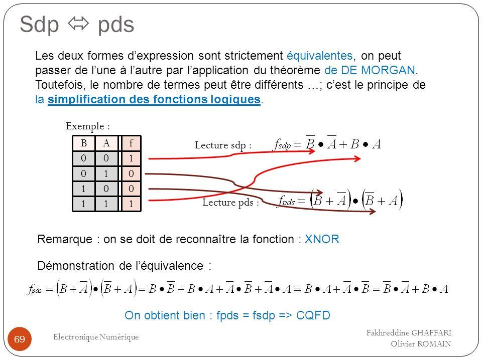 Sdp pds Electronique Numérique 69 Les deux formes dexpression sont strictement équivalentes, on peut passer de lune à lautre par lapplication du théor