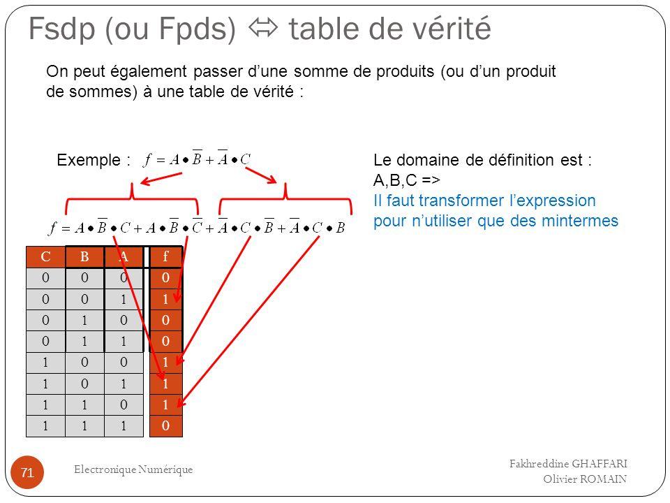 Fsdp (ou Fpds) table de vérité Electronique Numérique 71 On peut également passer dune somme de produits (ou dun produit de sommes) à une table de vér
