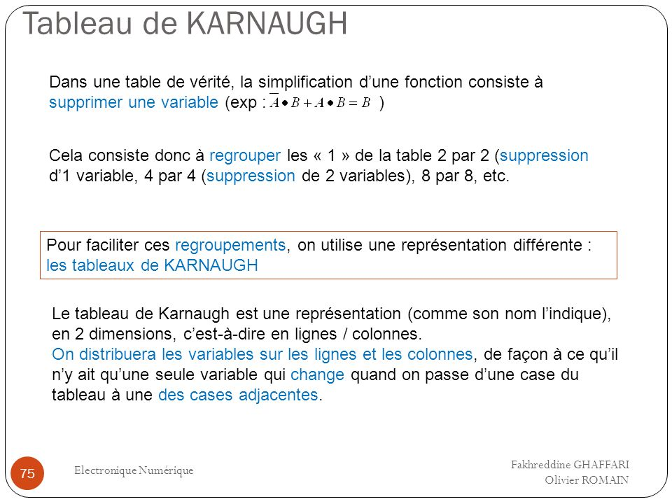 Tableau de KARNAUGH Electronique Numérique 75 Dans une table de vérité, la simplification dune fonction consiste à supprimer une variable (exp : ) Cela consiste donc à regrouper les « 1 » de la table 2 par 2 (suppression d1 variable, 4 par 4 (suppression de 2 variables), 8 par 8, etc.