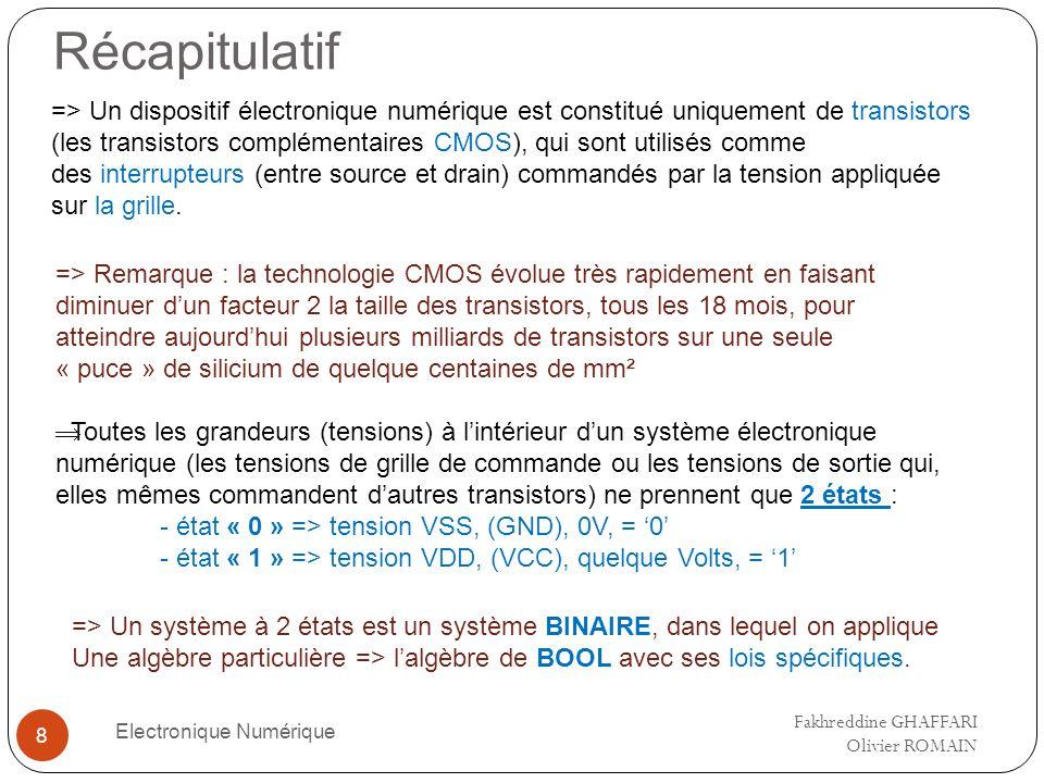 Récapitulatif Electronique Numérique 8 => Un dispositif électronique numérique est constitué uniquement de transistors (les transistors complémentaire