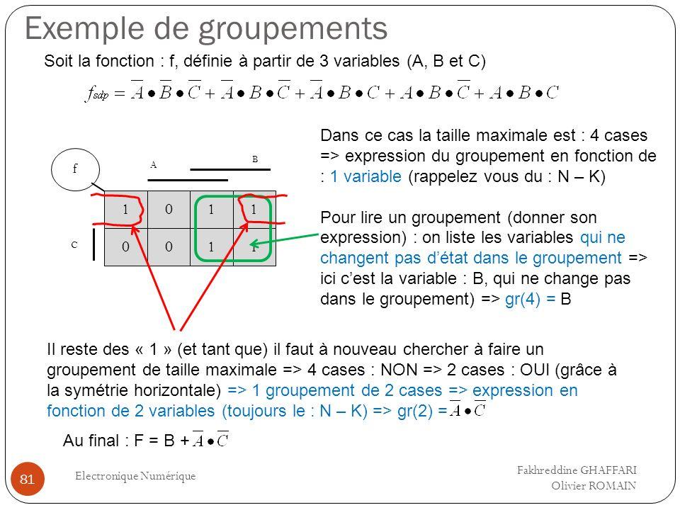 Exemple de groupements Electronique Numérique 81 Soit la fonction : f, définie à partir de 3 variables (A, B et C) 10 f 00 C 11 11 A Il reste des « 1